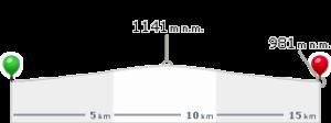 profil_trasy_breznik_zima